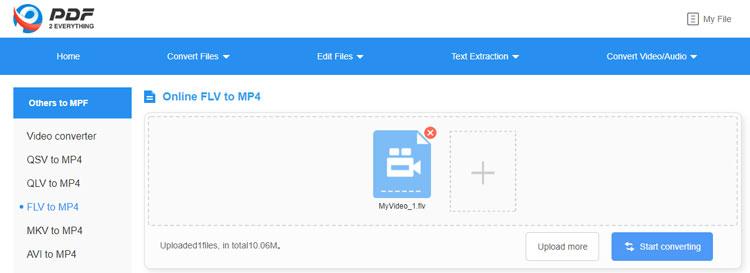 PDF2everything add FLV file