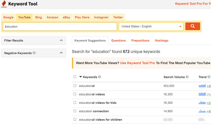 search education in Keyword Tool